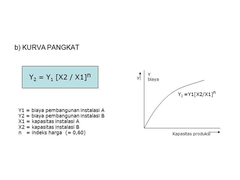 b) KURVA PANGKAT Y2 = Y1 [X2 / X1]n Y2 =Y1[X2/X1]n